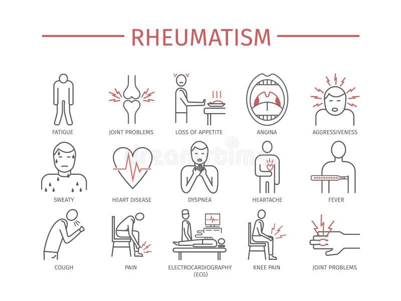 reumatismo Iconos del vector libre illustration