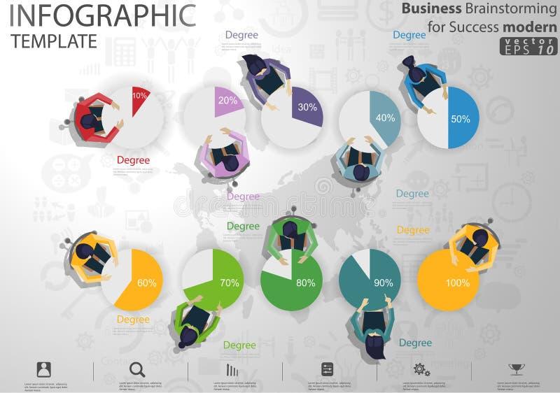 Reuni?n de reflexi?n del negocio para la plantilla de Infographic del ejemplo del vector de la idea y del concepto del dise?o mod libre illustration