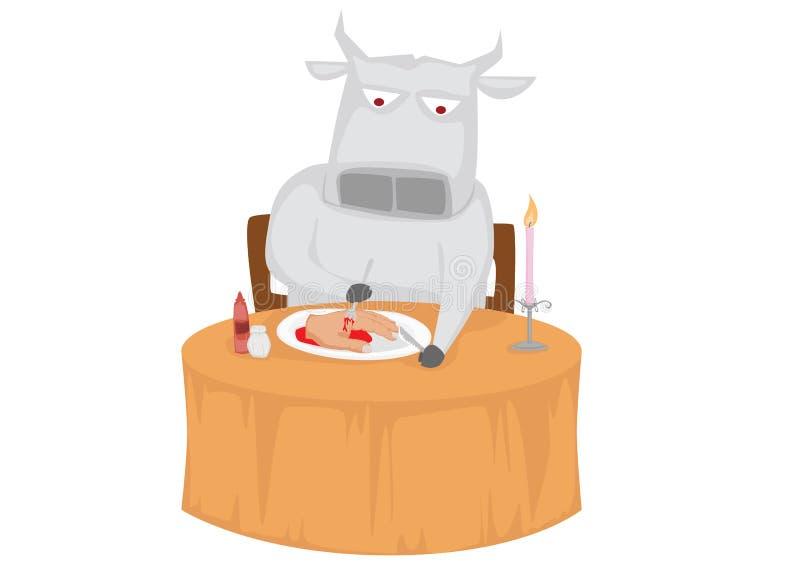 Revenge of bull