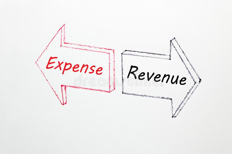 Revenue Expense Concept. Revenue or Expense words written in two arrows on a white background. Business Concept stock illustration