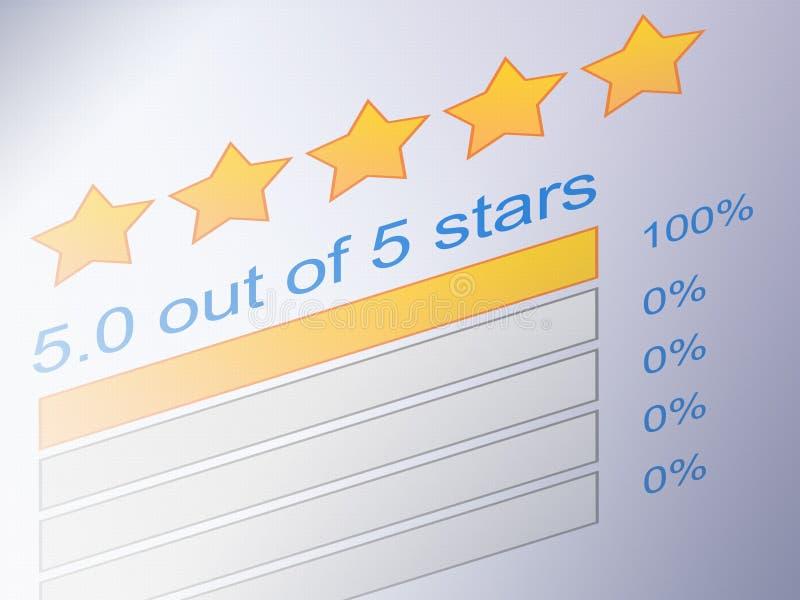 revisão de cinco estrelas da avaliação foto de stock royalty free