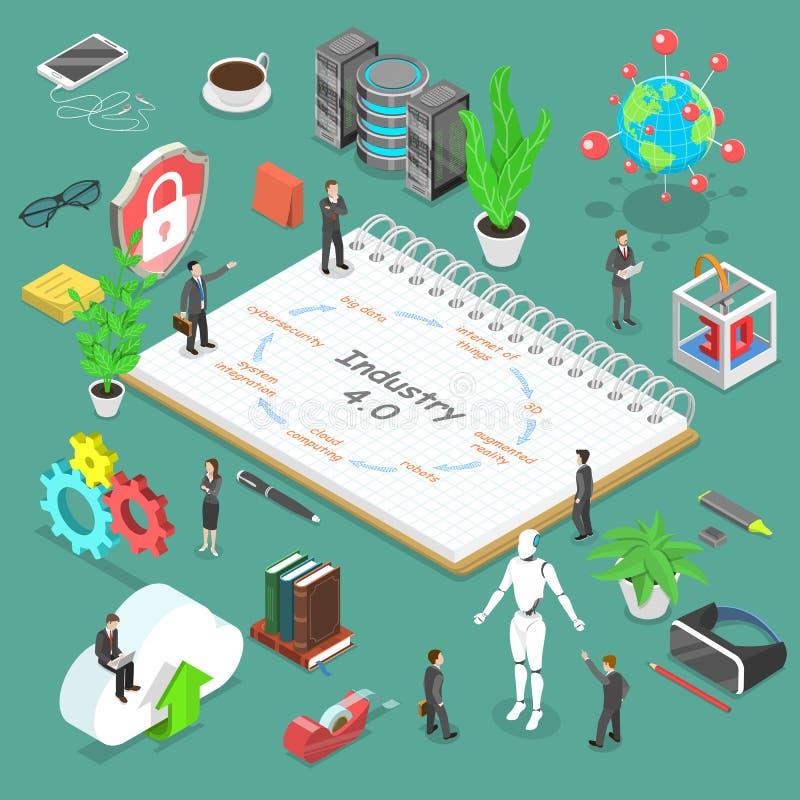 Revolução 4 de Iindustrial 0 ilustrações conceptuais do vetor liso isométrico ilustração royalty free