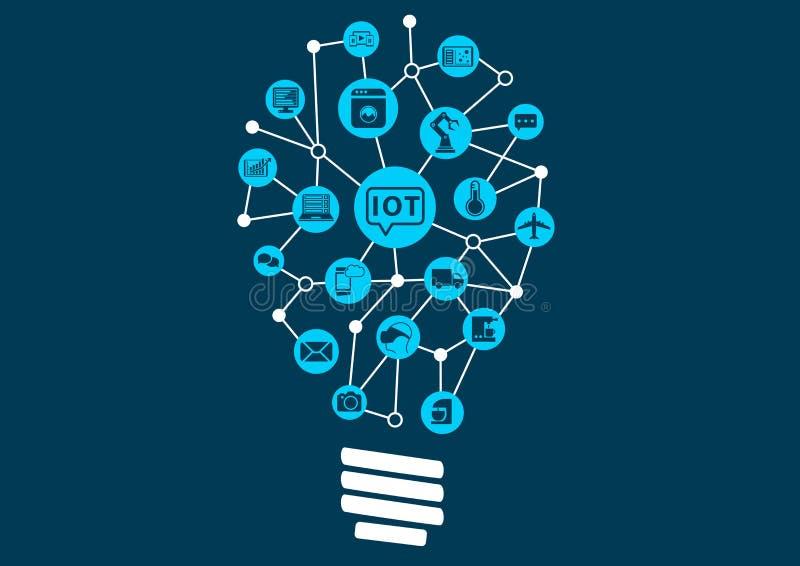 Revolución digital innovadora de Internet de las cosas para permitir los modelos comerciales perturbadores ilustración del vector
