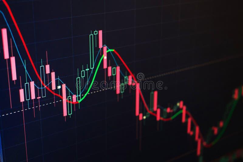 Rewolucjonistki i zieleni świeczki giełda papierów wartościowych Handlarski pojęcie analiza techniczna zdjęcie royalty free