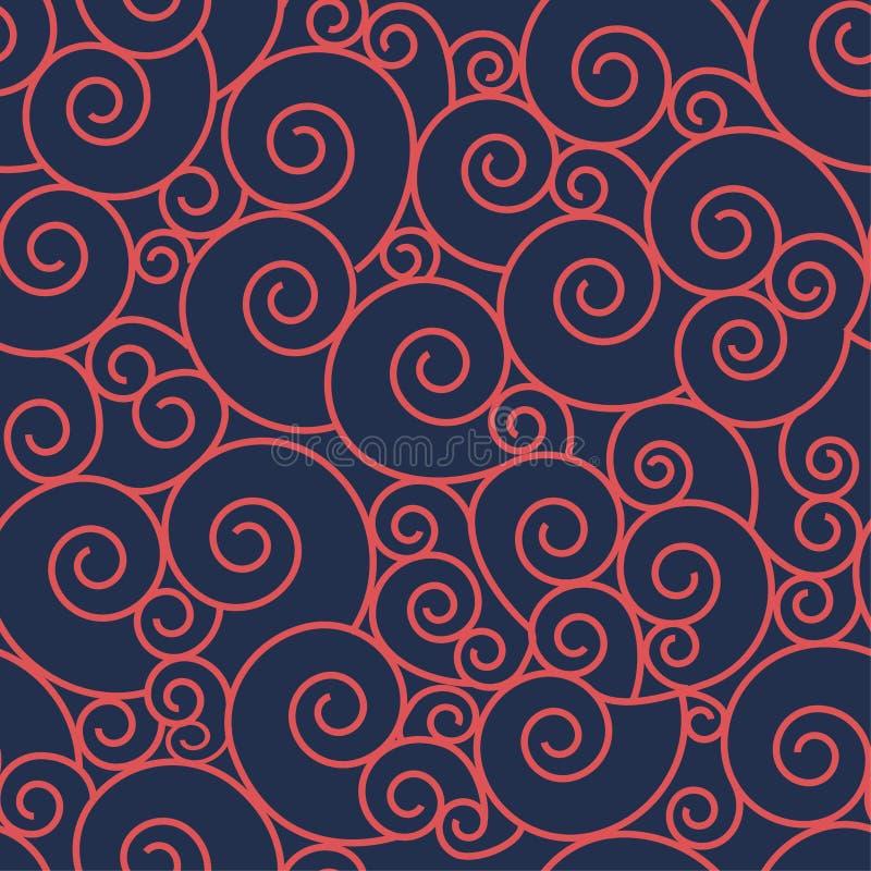 Rewolucjonistki spirala na Błękitnym Wektorowym tle royalty ilustracja