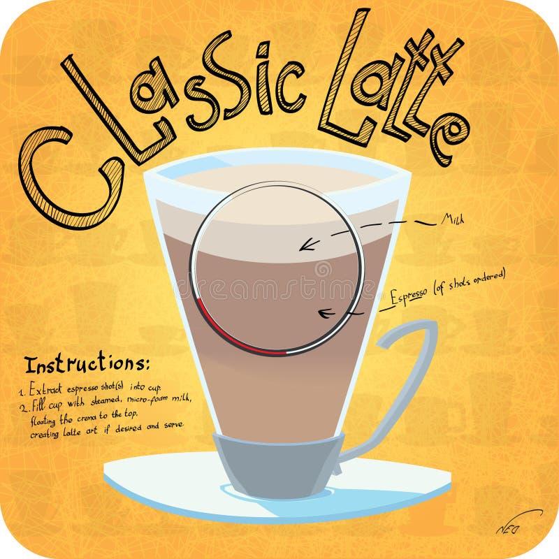Rezept für Kaffee lizenzfreies stockbild