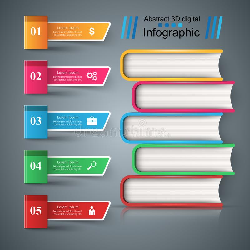 Rezerwuje, czytający, edukacja - szkolny infographic ilustracji