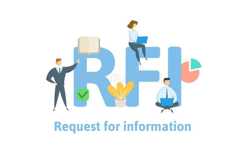 RFI, prośba o informacje Pojęcie z słowami kluczowymi, listami i ikonami, Płaska wektorowa ilustracja Odizolowywający na bielu ilustracji