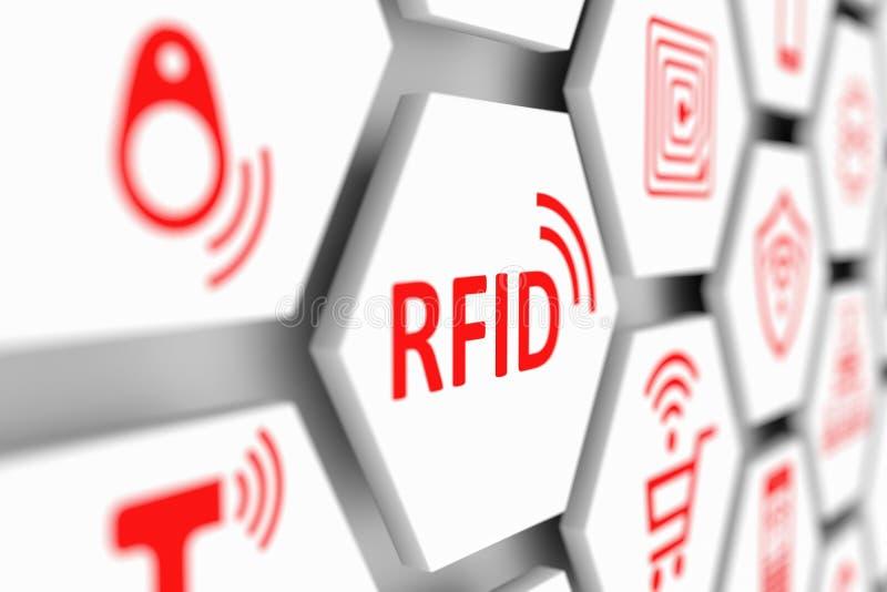 RFID vektor illustrationer