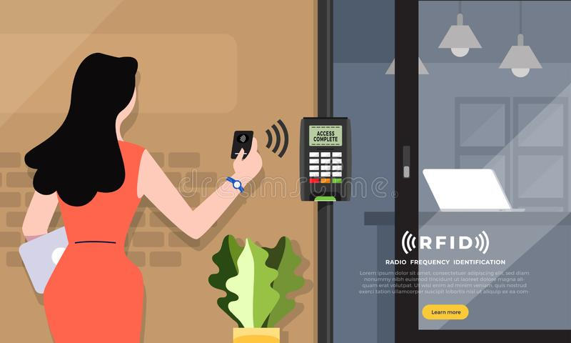 RFID Access welcome card. Radio frequency identification illustrations concept. RFID Technology present via business woman access card for open the door to vector illustration