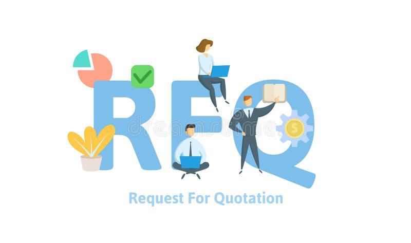 RFQ, prośba Dla ceduła akronimu Pojęcie z słowami kluczowymi, listami i ikonami, Płaska wektorowa ilustracja Odizolowywający dale royalty ilustracja