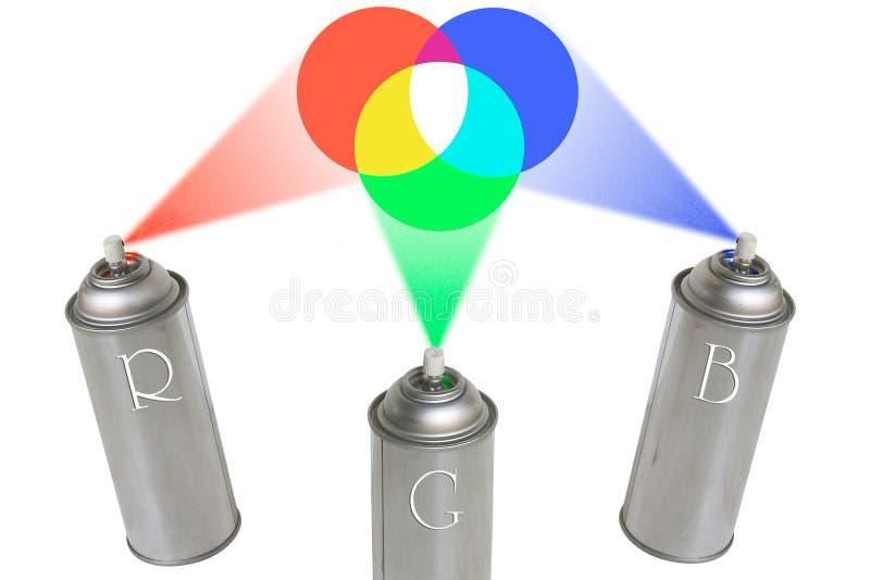 RGB Cans royalty free illustration