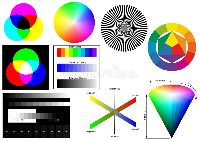 Rgb cmyk hsb laboratorium vector illustratie