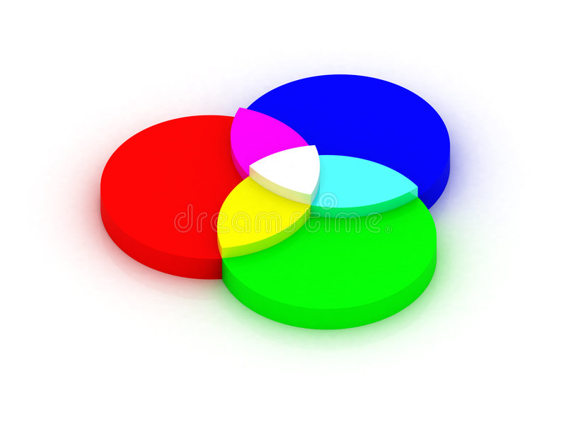RGB färbt Überfahrt 01 stock abbildung