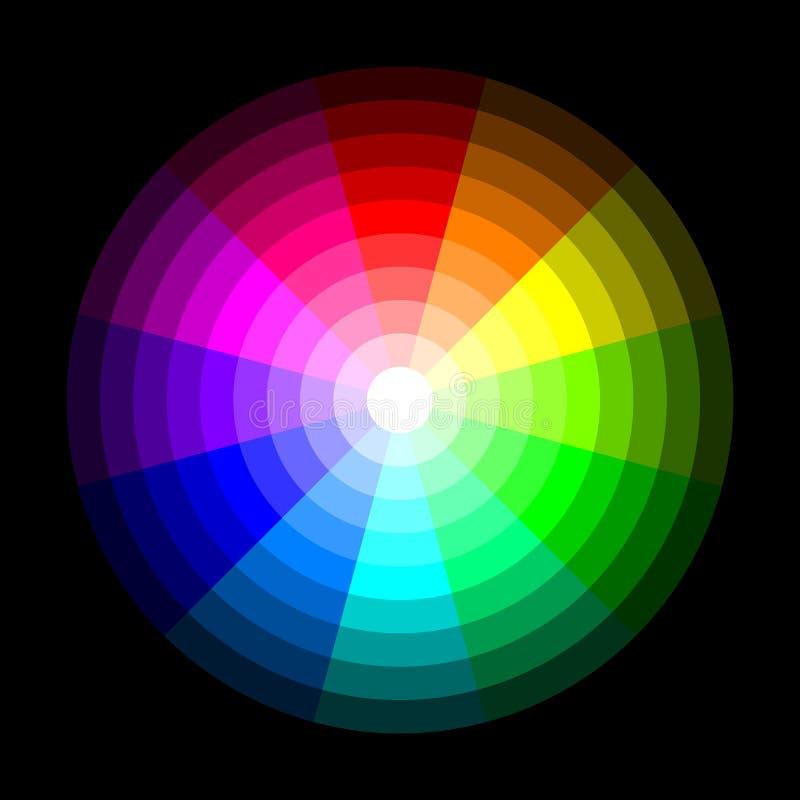 Rgb-färghjul från mörker till ljus, på svart bakgrund vektor royaltyfri illustrationer
