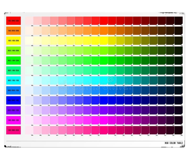 Rgb-Farben-Tabelle stock abbildung