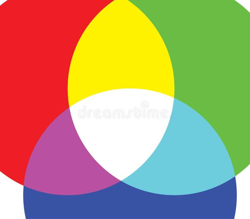 Rgb-Hintergrund-Design lizenzfreie abbildung