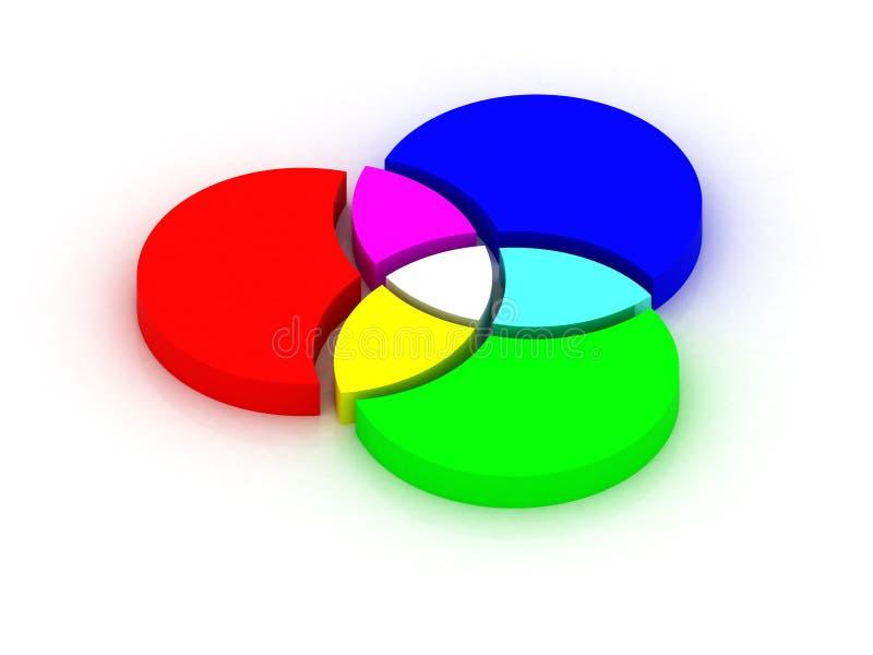 RGB kleuren die 02 kruisen stock illustratie