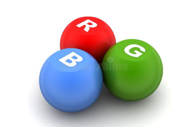 Rgb kleurenballen stock illustratie