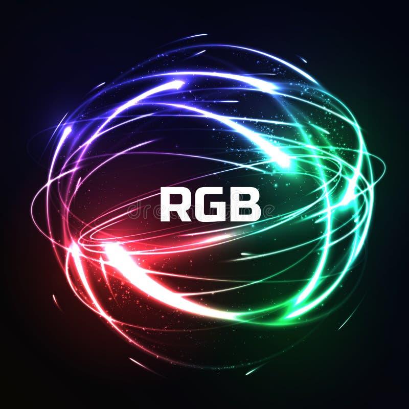 RGB Shere av meteor-som glänsande neonljus i inverkan Futuristisk teknologistil stock illustrationer