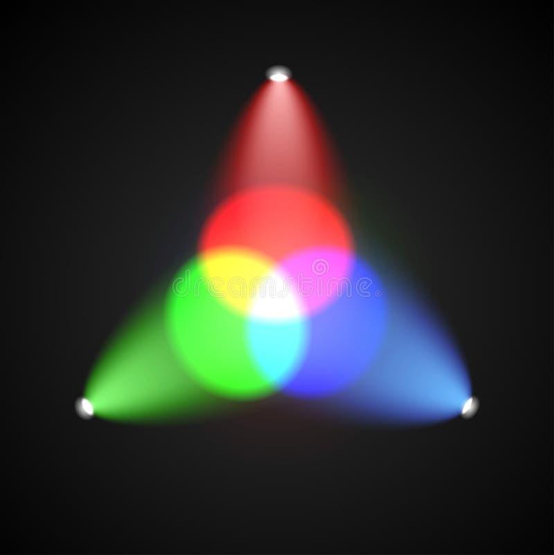 Rgb-spektrum, blandande design för röd gräsplanblåttfärg vektor illustrationer