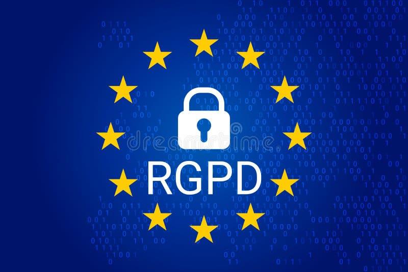RGPD ist GDPR: Schutzbeziehung der allgemeinen Daten auf französisch, italienisch, spanisch Vektor vektor abbildung