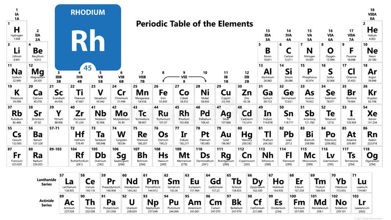 Rhodium Chemical 45 element van periodiek systeem Achtergrond voor molecuul en communicatie Chemische Rh, laboratorium en wetensc vector illustratie