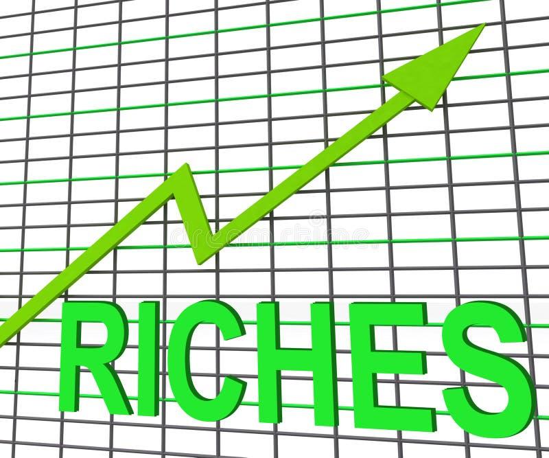Ricchezza dei contanti di aumento di manifestazioni del grafico del grafico delle ricchezze royalty illustrazione gratis