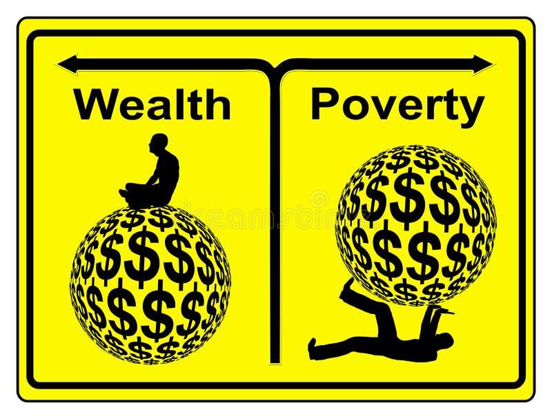 Ricchezza e povertà royalty illustrazione gratis