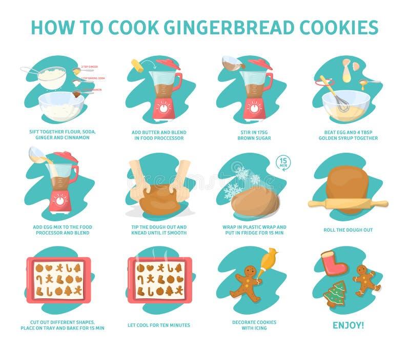 Ricetta dei biscotti del pan di zenzero per cuocere a casa royalty illustrazione gratis