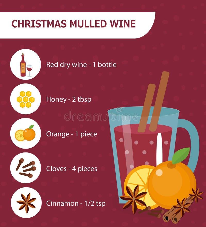 Ricetta del cocktail di Natale Vin brulé con gli ingredienti Bevanda calda di inverno Illustrazione di vettore royalty illustrazione gratis