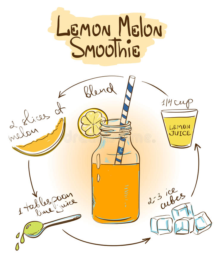 Ricetta del frullato del melone del limone di schizzo illustrazione vettoriale