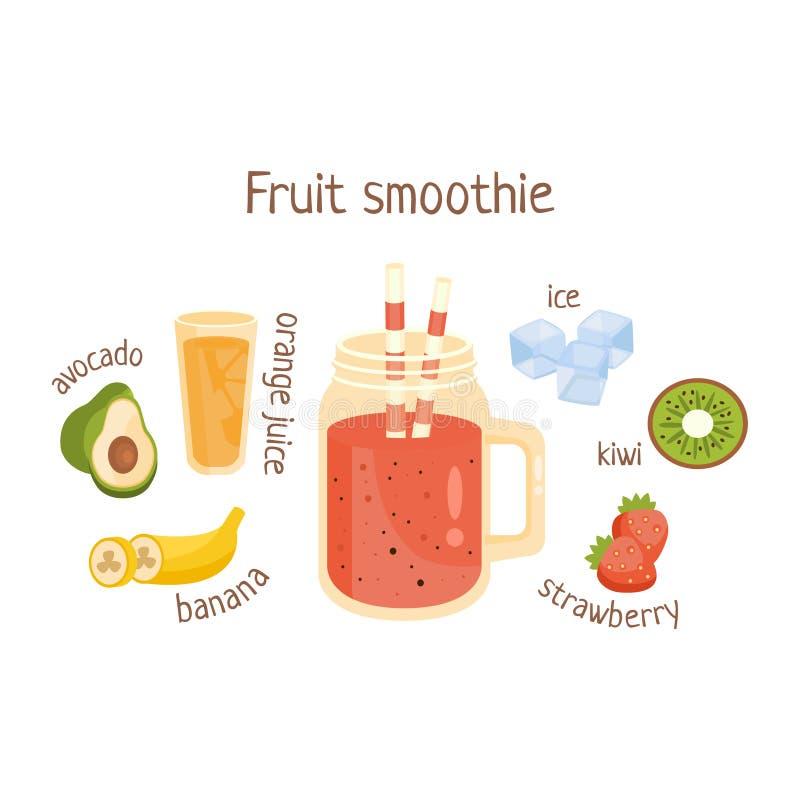 Ricetta di Infographic del frullato della frutta con gli ingredienti necessari e bevanda analcolica mista finita del cocktail nel illustrazione vettoriale