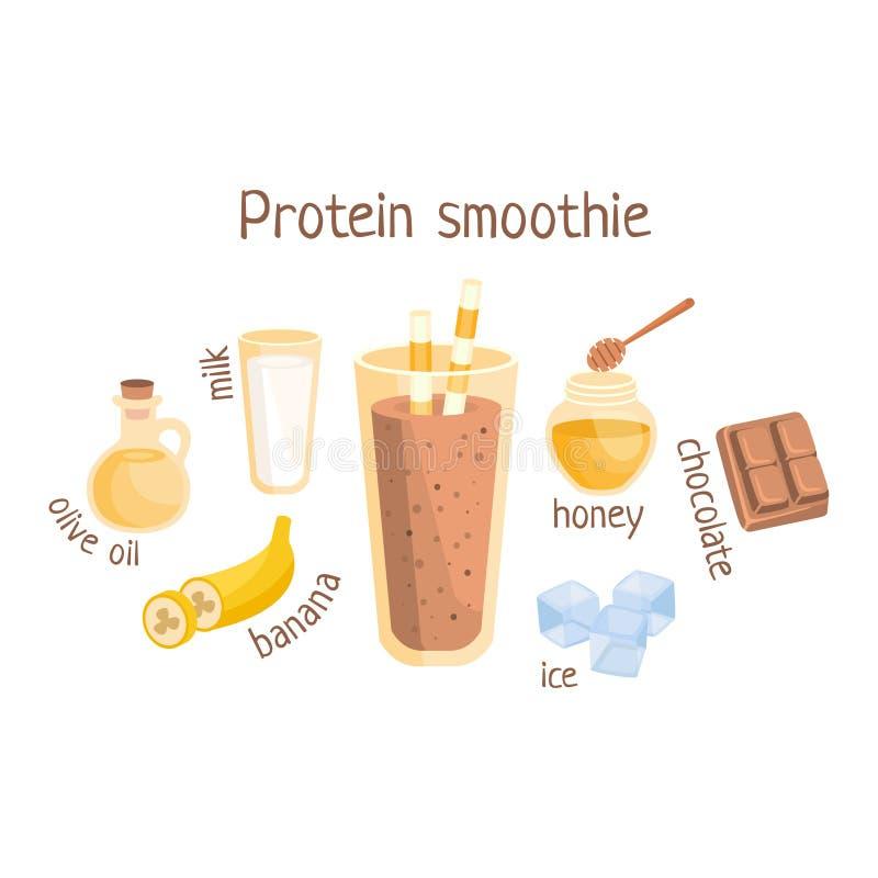 Ricetta di Infographic del frullato della proteina con gli ingredienti necessari e bevanda analcolica mista finita del cocktail i illustrazione vettoriale
