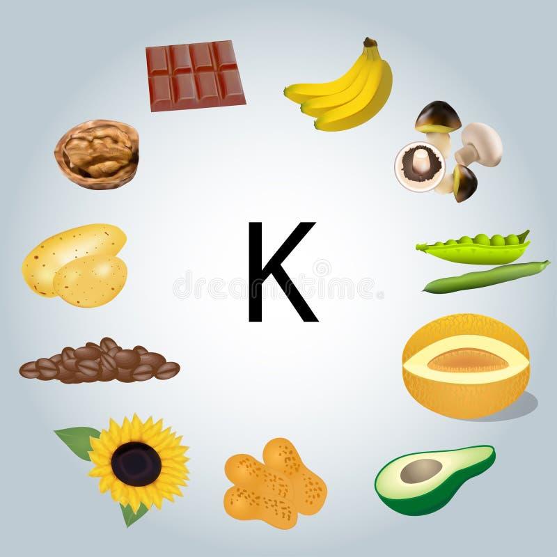 riches de nourriture en potassium illustration stock