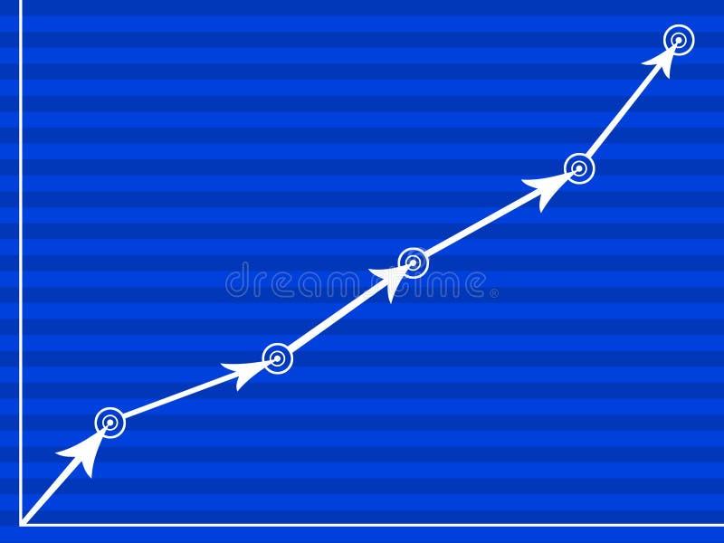 Richt Grafiek Stock Foto's