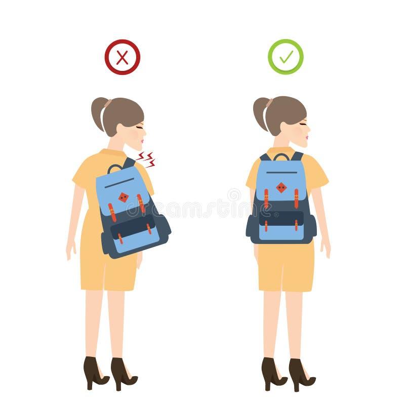 Richtige Position der Lage des Mädchenrucksacks gut für Rückenschmerzen stock abbildung