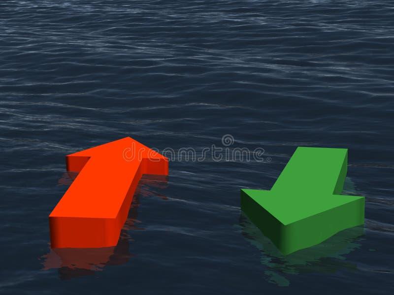 Richting twee bij het overzees - inkomen, resultaat stock foto