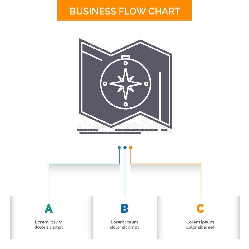 Richtung, erforschen, zeichnen auf, steuern, Navigation Geschäfts-Flussdiagramm-Entwurf mit 3 Schritten Glyph-Ikone f?r Darstellu vektor abbildung