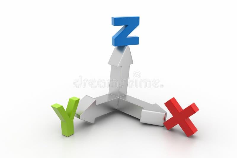 Richtung von x-, y- und z-Achse lizenzfreie abbildung