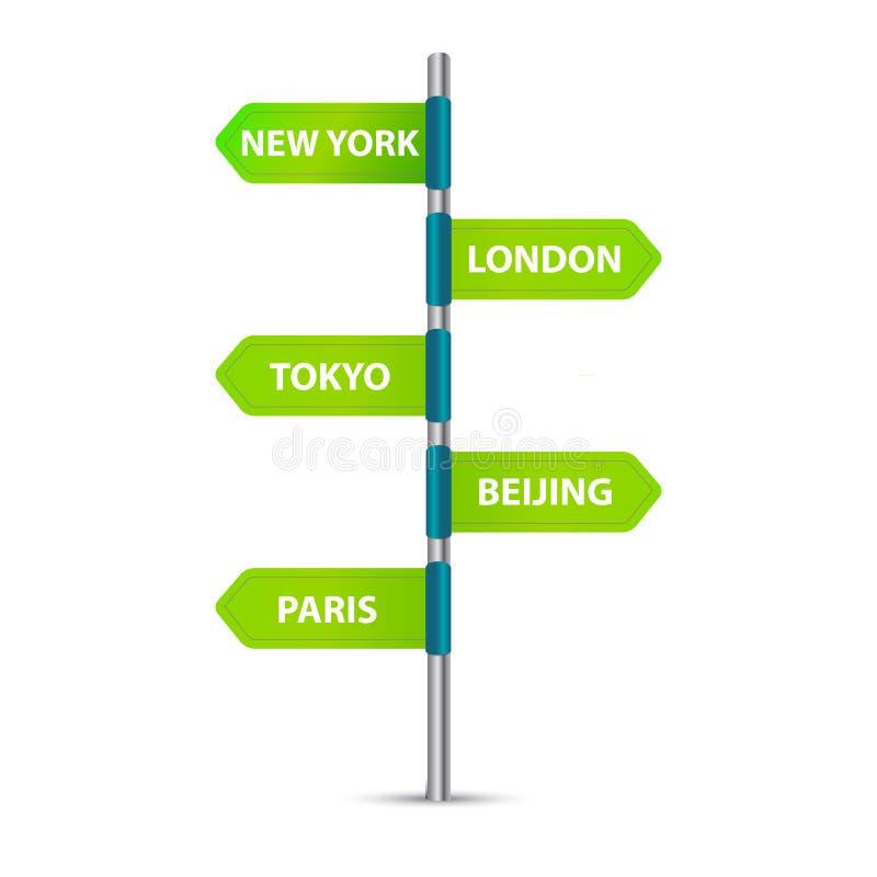 Richtungs- Symbol mit Welt-` s die meisten berühmten Hauptstädte lizenzfreie stockbilder