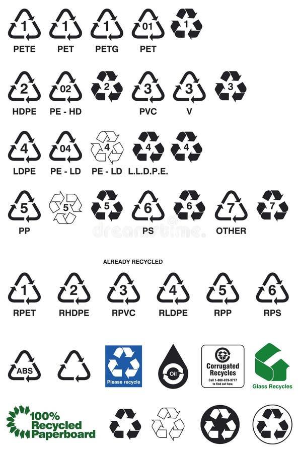 Riciclaggio dei simboli illustrazione di stock