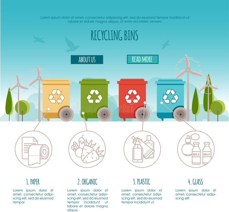 Ricicli gli scomparti La gestione dei rifiuti e ricicla il concetto Illustrazione di vettore della pagina Web illustrazione di stock