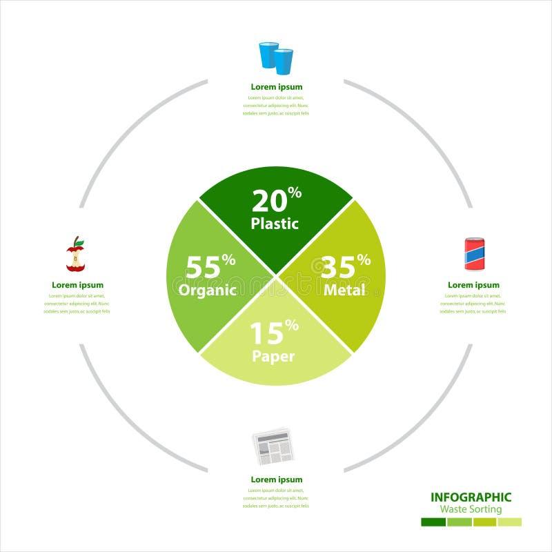 Ricicli infographic illustrazione vettoriale