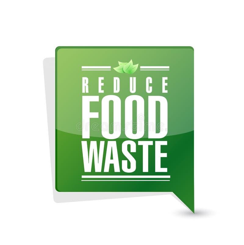 riduca il concetto del segno del puntatore del messaggio dei rifiuti alimentari royalty illustrazione gratis