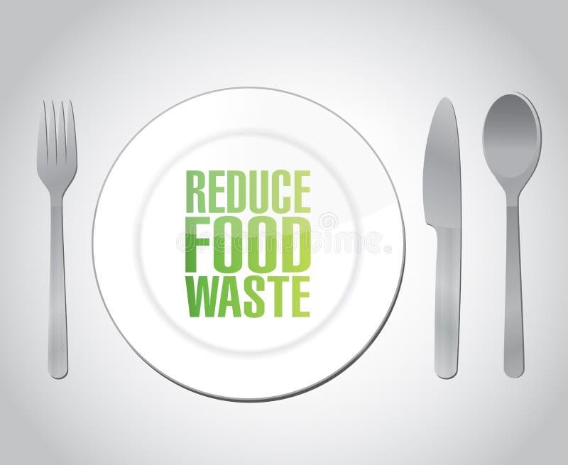 Riduca l'illustrazione di concetto dei rifiuti alimentari royalty illustrazione gratis