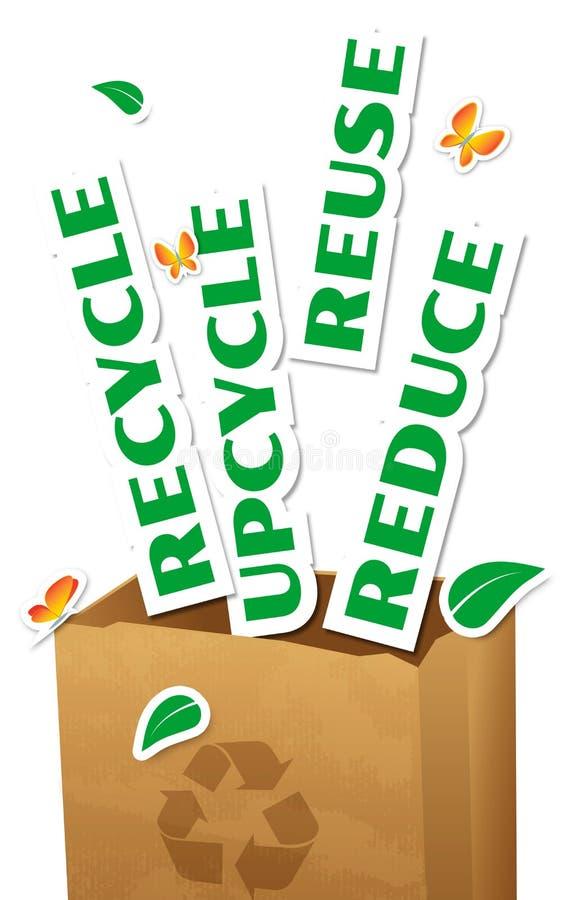Riduca, riutilizzi, Upcycle, ricicli royalty illustrazione gratis