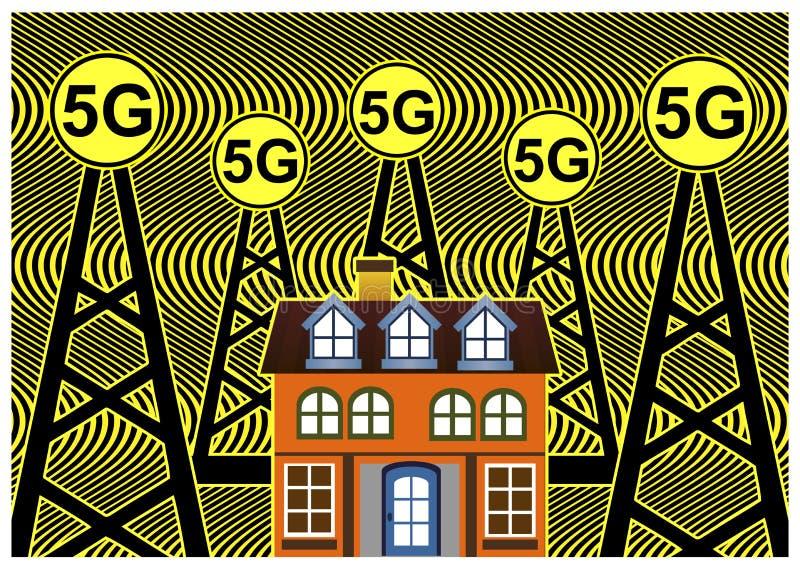Riesgos para la salud con las redes 5G ilustración del vector