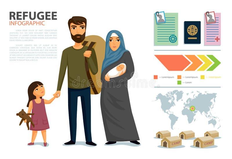 Rifugiati infographic Assistenza sociale per i rifugiati Famiglia araba Modello di disegno Concetto di immigrazione dei rifugiati illustrazione vettoriale