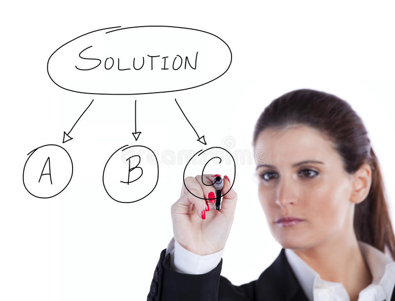 The right solution for a big problem. Businesswoman making choosing her strategy stock images